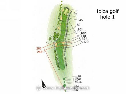 Ibiza golfbaan hole 1